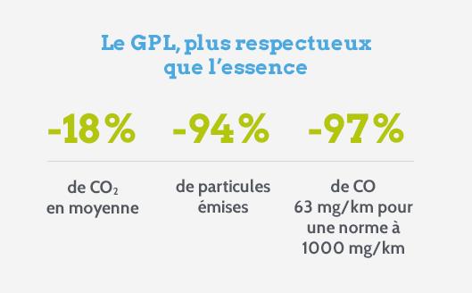 GPL_respect_Environnement